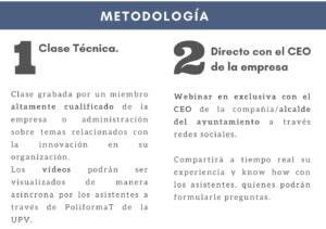 Metodología Curso Los Secretos del Éxito Empresarial 2021