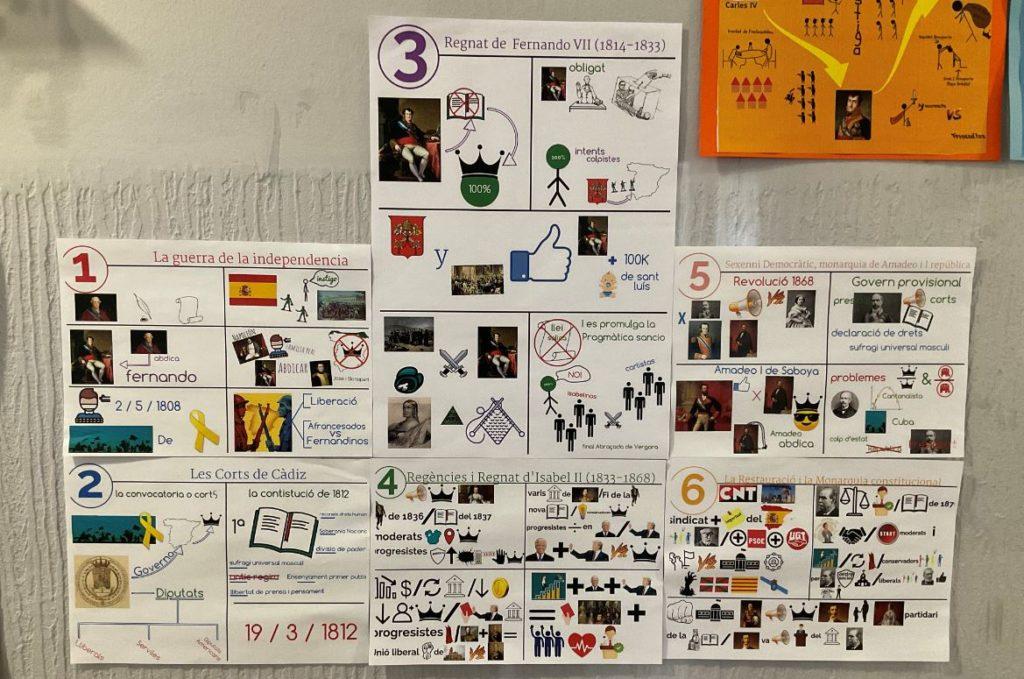 Panel de Visual Thinking para la asignatura de Historia en el colegio Santa ana de Villalonga